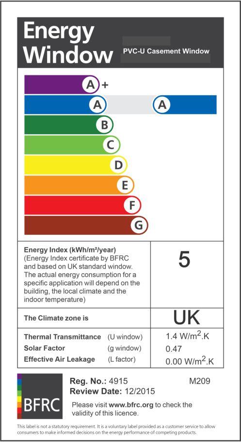 Pvc u or upvc windows for Window energy rating